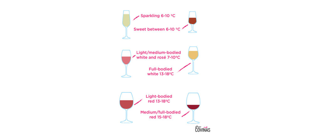 the right temperature for red wine